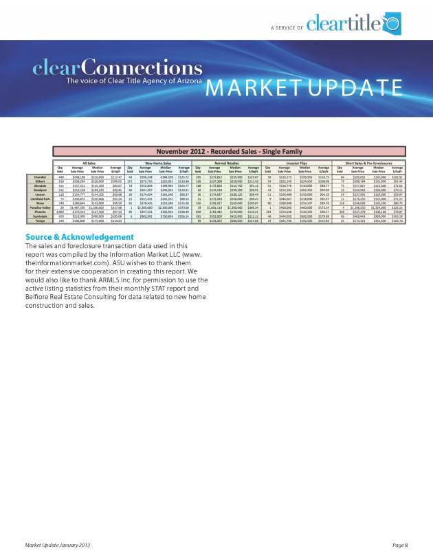 Market Update 1-15-12 2pm_Page_8