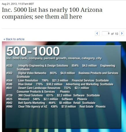 INC top 5000 list CT